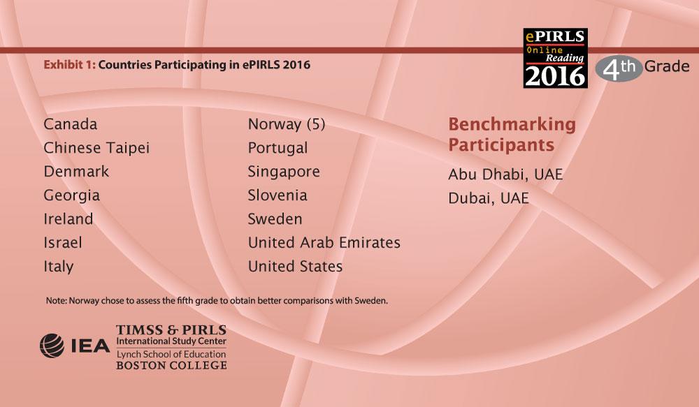 ePIRLS 2016 Countries