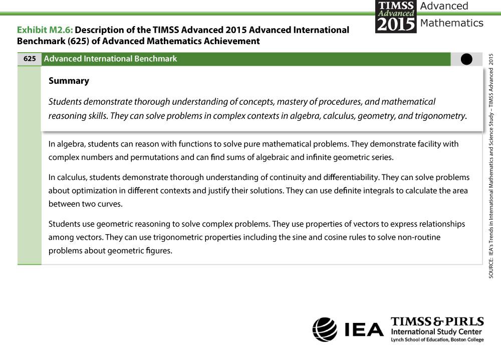 TIMSS Advanced 2015 Advanced International Benchmark (625