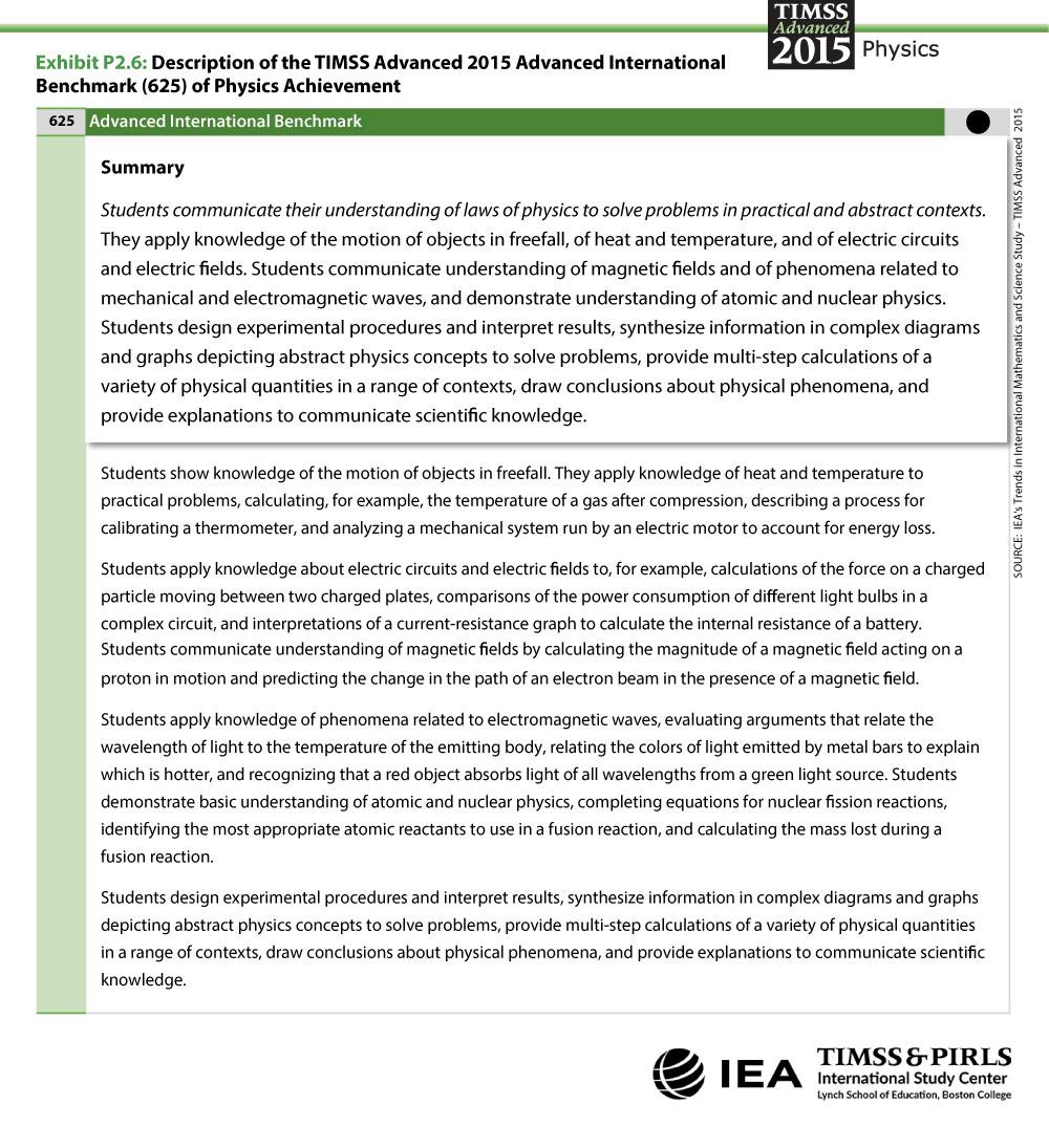 Advanced International Benchmark Description
