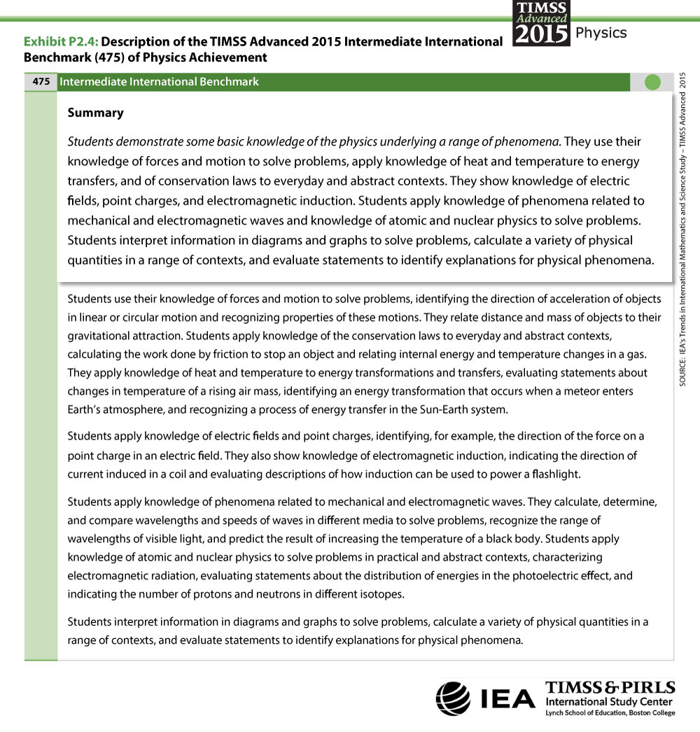Intermediate International Benchmark Description