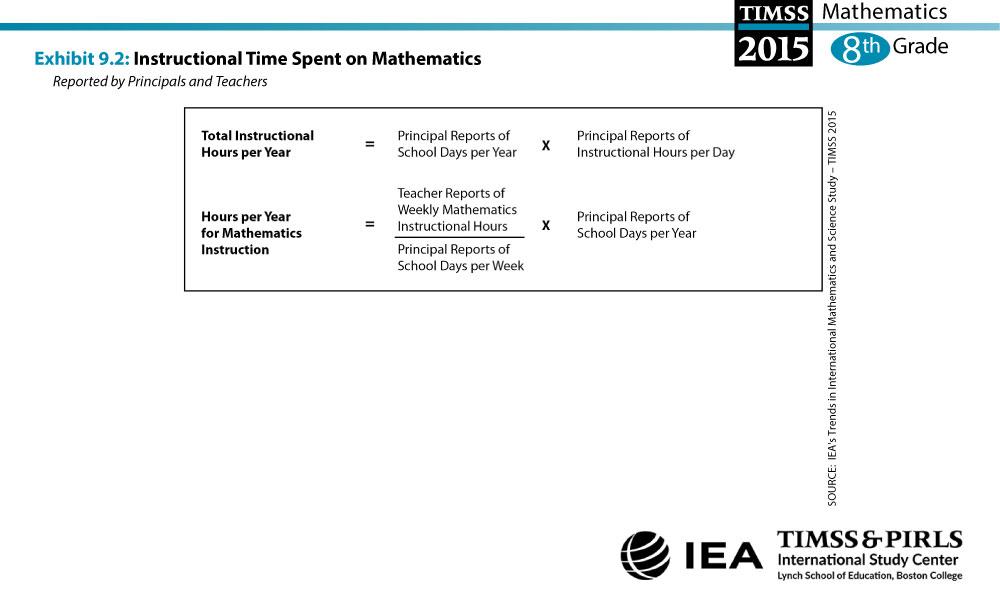 Print Teaching Strategies For Elementary Math Worksheet